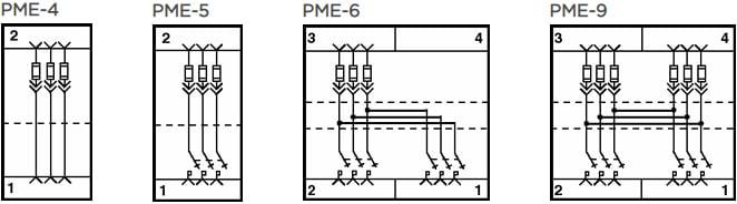 PME Pad-Mounted Gear