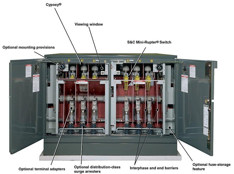 PMH Pad-Mounted Gear on cctv wiring diagram, home network wiring diagram, air handler wiring diagram,
