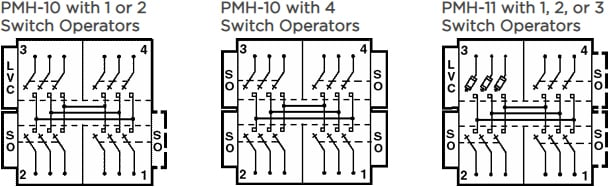 PMH-10 with 1 or 2 Switch Operators, PMH-10 with 4 Switch Operators, PMH-11 with 1, 2, or 3 Switch Operators