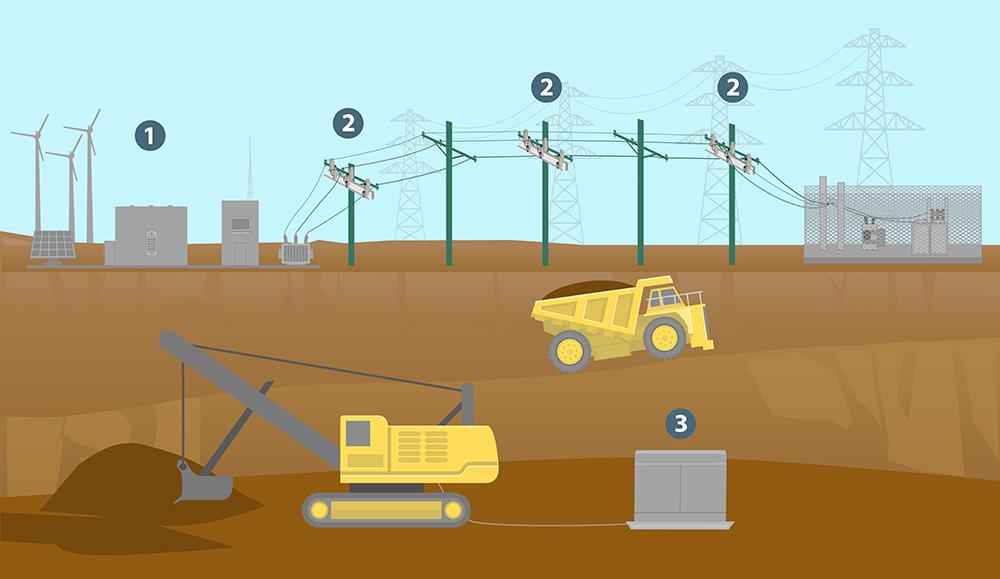 Vista Underground Distribution Switchgear: Solutions For Mining