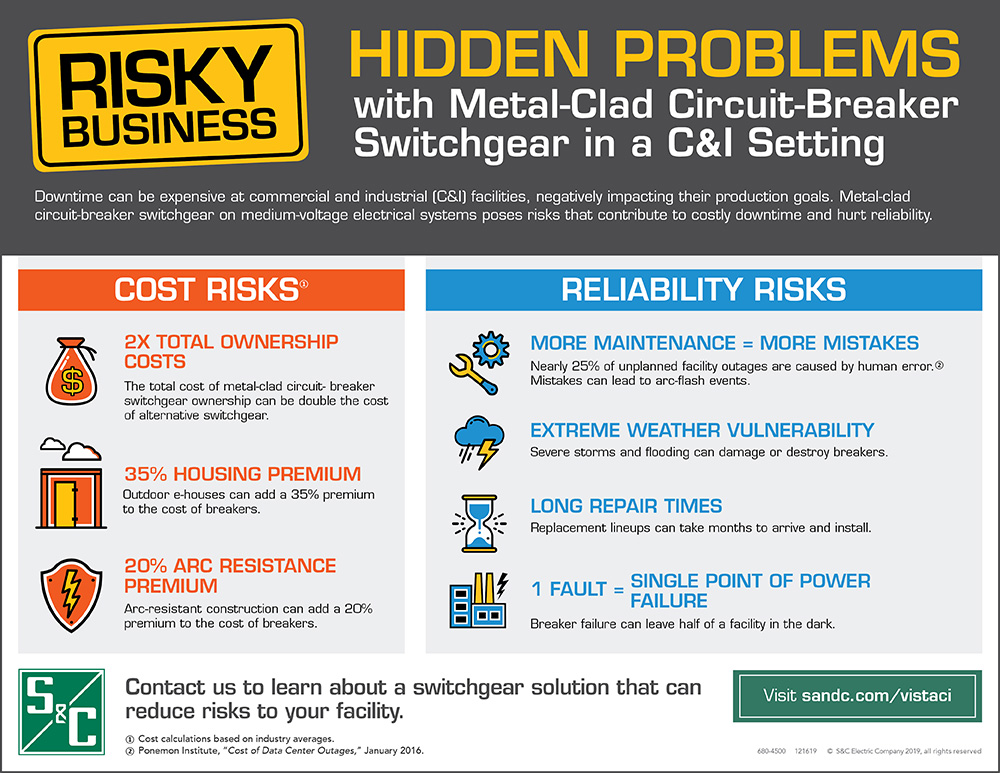 Risky Business, Hidden Problems with Metal-Clad Circuit-Breaker Switchgear