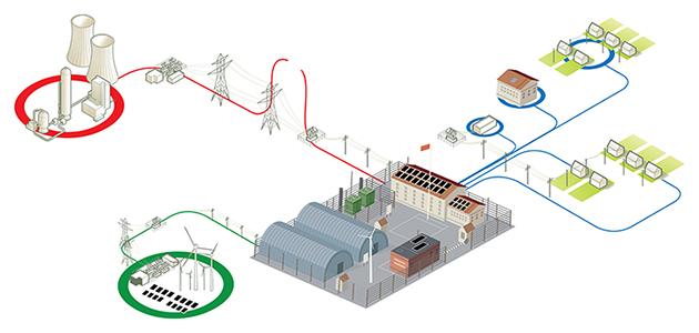 Vista Underground Distribution Switchgear: Building Unintentional Microgrids On Purpose
