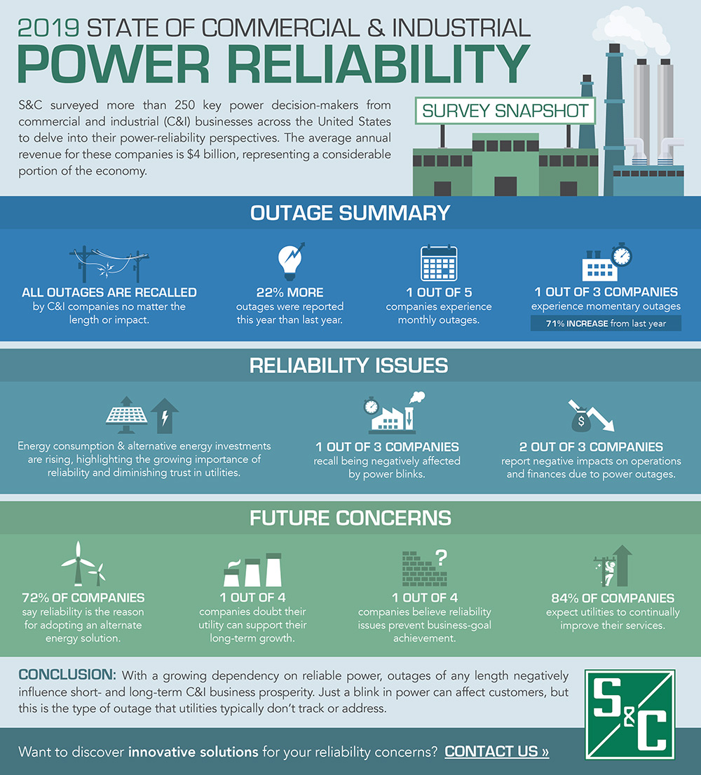 Reliability Infographic